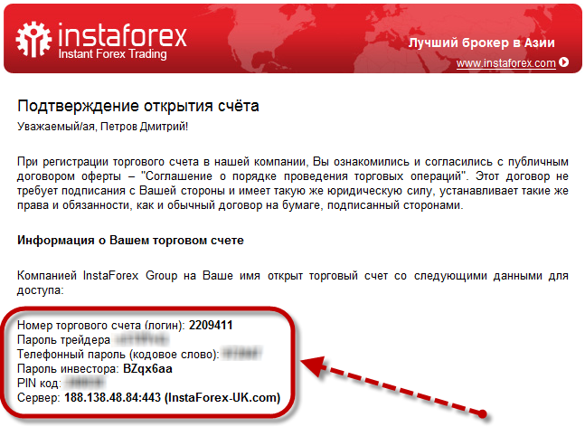 indicator forex profit